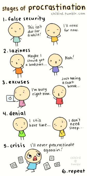 Text - stages of procrastination 1. false security chibird.tumblr. com I'll relax This isn't due for a while! for now. 2. laziness Maybe I should get a headstart.. Nah! 3. excuses Just taking a short break. I'm busy right now. 4. denial I still I don't need sleep... have time.. 5. crisis l'll never procrastinate agaoain! chibird tumbir 6.repeat