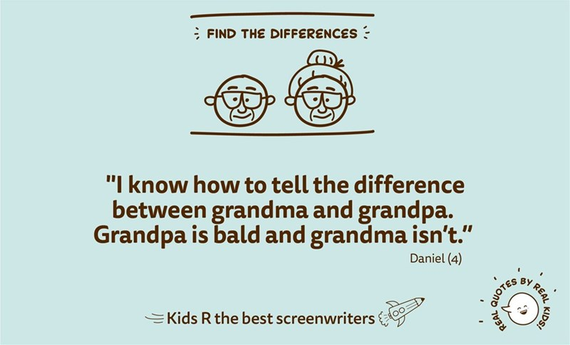 """Text - ; FIND THE DIFFERENCES: """"I know how to tell the difference between grandma and grandpa. Grandpa is bald and grandma isn't."""" Daniel (4) BY EKids R the best screenwriters KIDS! REAL SLono REAL"""