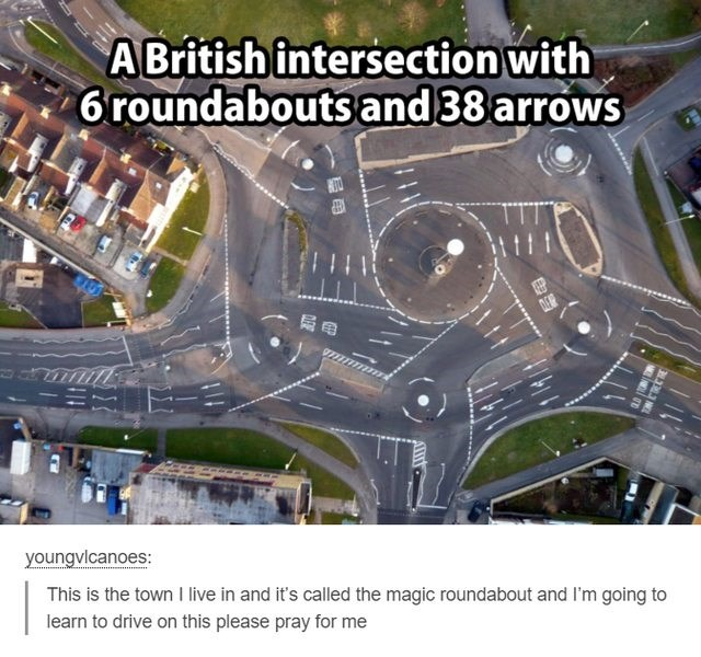 Urban design - A British intersection with 6 roundabouts and 38 arrows DER youngvlcanoes: This is the town I live in and it's called the magic roundabout and I'm going to learn to drive on this please pray for me