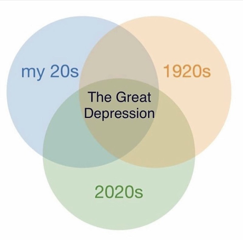 Text - my 20s 1920s The Great Depression 2020s