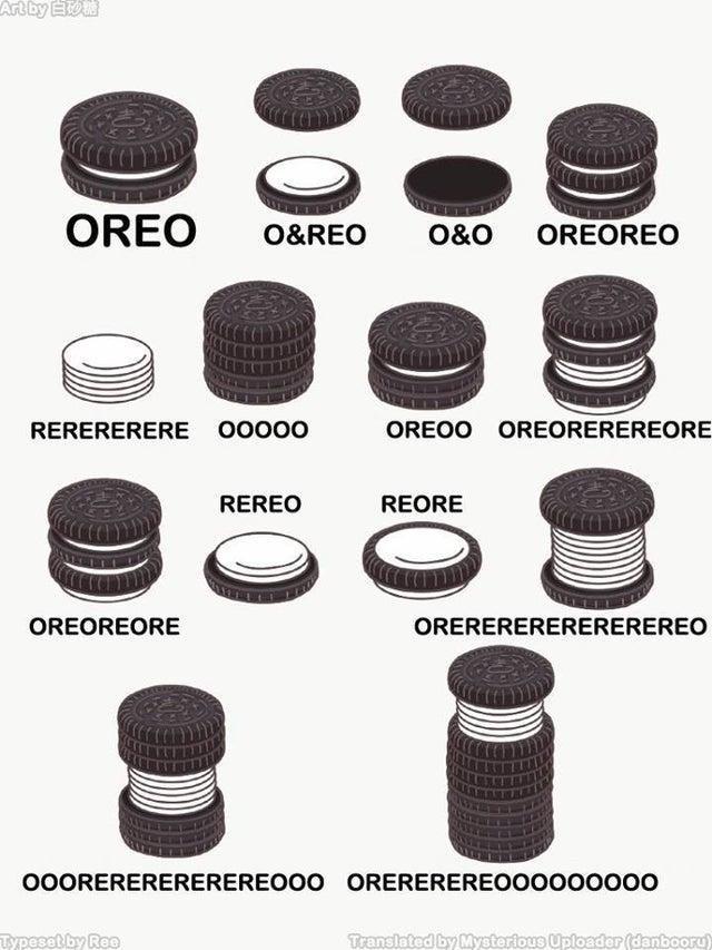 Font - Art by E OREO O&REO O&O OREOREO RERERERERE o0000 OREOO OREOREREREORE REREO REORE OREOREORE OREREREREREREREREO 0OOREREREREREREO00 OREREREREO0000000O Typeset by Ree Translated by Mysterious Uploador (danbooru)
