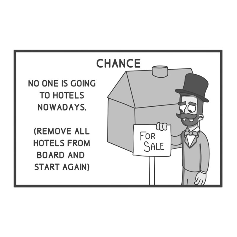 Text - CHANCE NO ONE IS GOING ТО НОТELS NOWADAYS. (REMOVE ALL FOR SALE HOTELS FROM BOARD AND START AGAIN)