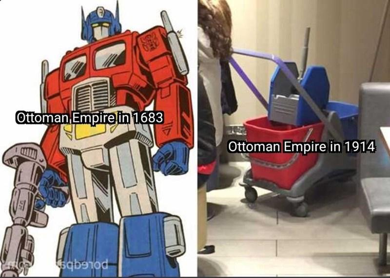 Transformers - Ottoman Empirein 1683 Ottoman Empire in 1914 pOLEqbs
