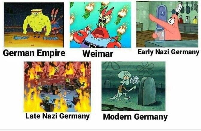 Cartoon - German Empire Weimar Early Nazi Germany Late Nazi Germany Modern Germany