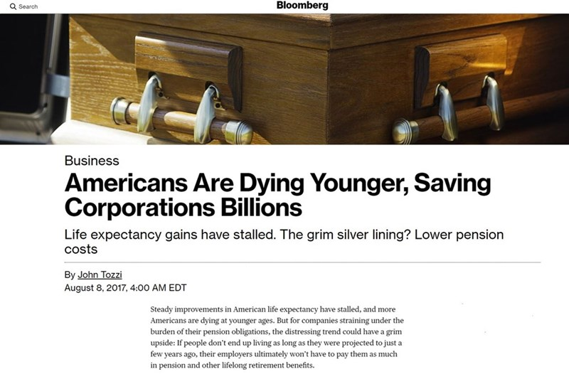 Product - Q Search Bloomberg Business Americans Are Dying Younger, Saving Corporations Billions Life expectancy gains have stalled. The grim silver lining? Lower pension costs By John Tozzi August 8, 2017, 4:00 AM EDT Steady improvements in American life expectancy have stalled, and more Americans are dying at younger ages. But for companies straining under the burden of their pension obligations, the distressing trend could have a grim upside: If people don't end up living as long as they were