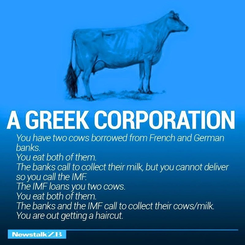 Water - A GREEK CORPORATION You have two cows borrowed from French and German banks. You eat both of them. The banks call to collect their milk, but you cannot deliver so you call the IMF. The IMF loans you two cows. You eat both of them. The banks and the IMF call to collect their cows/milk. You are out getting a haircut. NewstalkZB