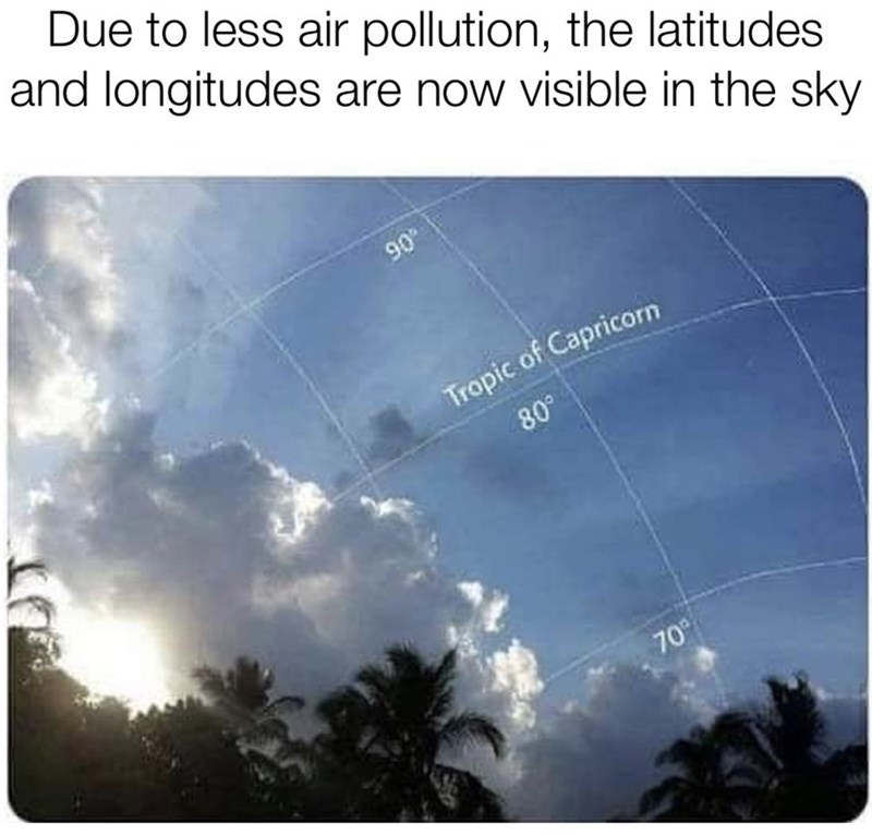 Sky - Due to less air pollution, the latitudes and longitudes are now visible in the sky 90 Tropic of Capricorn 80° 70