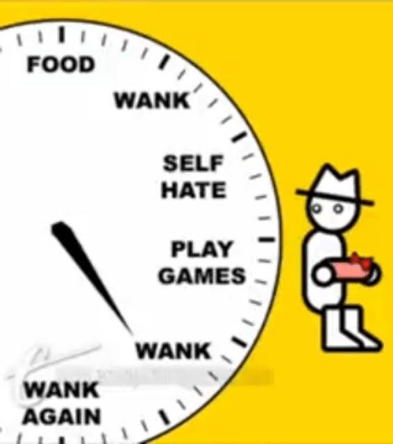 Text - FOOD WANK SELF НАТЕ PLAY GAMES WANK WANK AGAIN