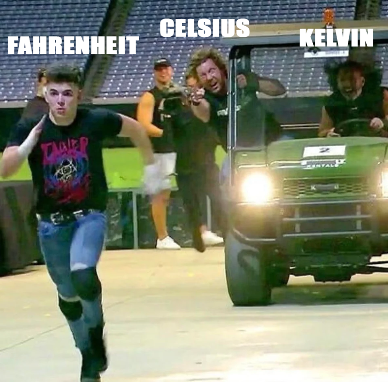 Vehicle - FAHRENHEIT CELSIUS KELVIN TARIER ATALL