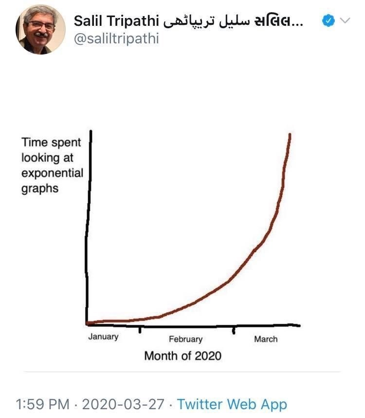 Text - Salil Tripathi Jw zaGa... @saliltripathi Time spent looking at exponential graphs January February March Month of 2020 1:59 PM · 2020-03-27 · Twitter Web App