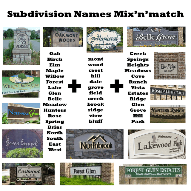 Font - Subdivision Names Mix'n'match OAKMONT OAKS RIDGE MEADOWS CoMaplered Belle Grove WOODS Oak Creek Birch mont Springs Heights Meadows Elm wood FlmRidge crest Мaple Willow est. 2o15 hill Cove Forest dale Ranch WILOW BROOK COVE Vista Lake grove 424218 field ROSEDALE HEIGHTS 1455 East 4705 South Glen Estates Belle creek Ridge Meadow brook Glen NORTHRID Go Grove HUNTERS RANCH Hill Hunters ridge Rose view Spring bluff Park Briar North South Welcome to Brar Creek Northbrook Lakewood Park East West