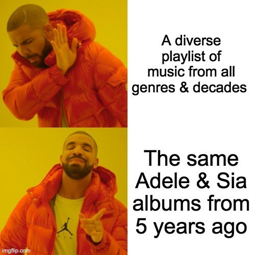 Text - A diverse playlist of music from all genres & decades The same Adele & Sia albums from 5 years ago imgflip.com