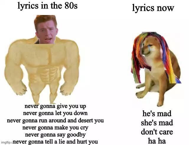 Shoulder - lyrics in the 80s lyrics now never gonna give you up never gonna let you down never gonna run around and desert you never gonna make you cry never gonna say goodby imgflip.cnever gonna tell a lie and hurt you he's mad she's mad don't care ha ha