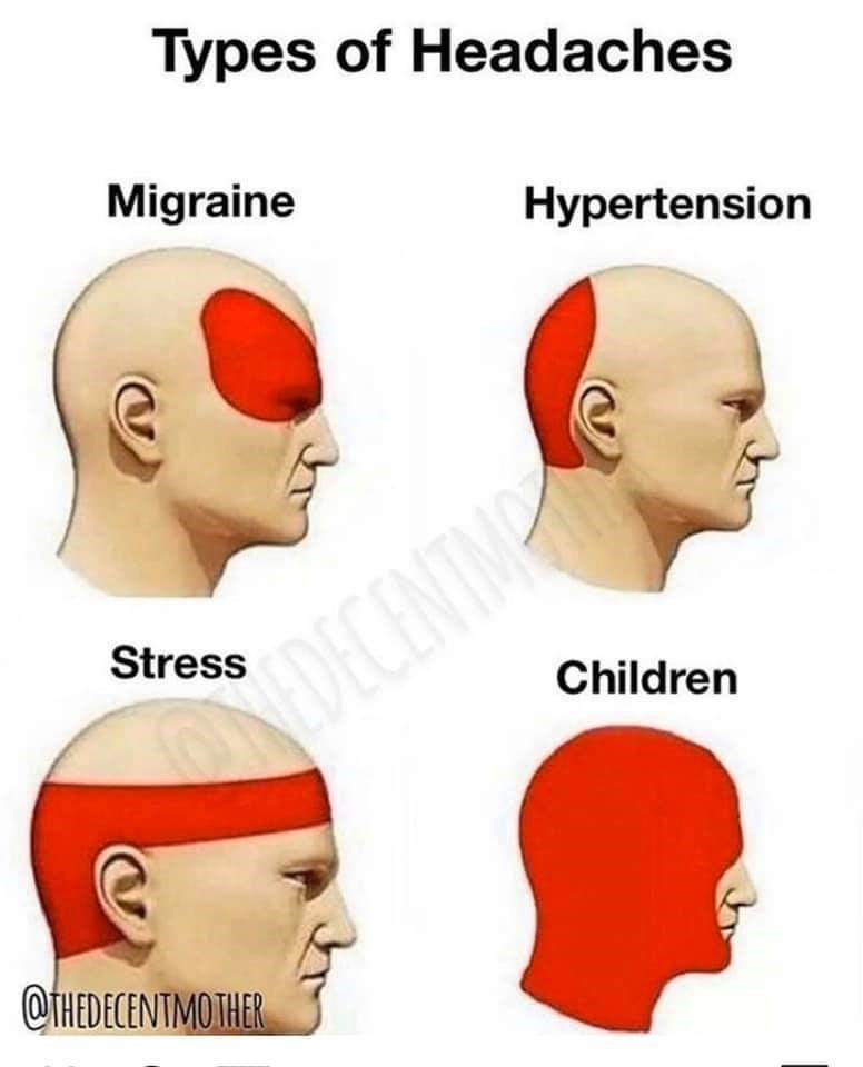 Face - Types of Headaches Migraine Hypertension Stress Children ONDECENTMEG @fHEDECENTMOTHER