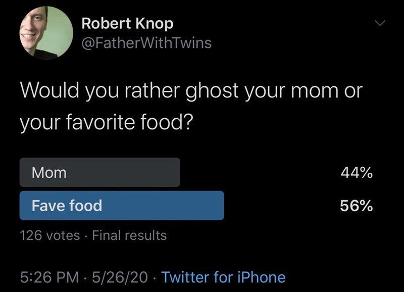 Text - Robert Knop @FatherWithTwins Would you rather ghost your mom or your favorite food? Mom 44% Fave food 56% 126 votes · Final results 5:26 PM · 5/26/20 · Twitter for iPhone