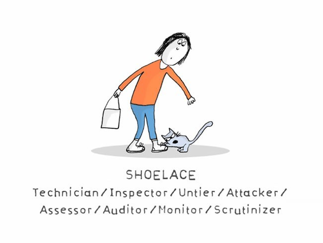 Line - SHOELACE Technician/Inspector/Untier/Attacker/ Assessor/ Auditor/Monitor/Scrutinizer
