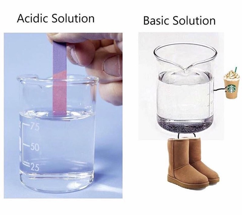 Water - Basic Solution Acidic Solution -75 -50 ニ25