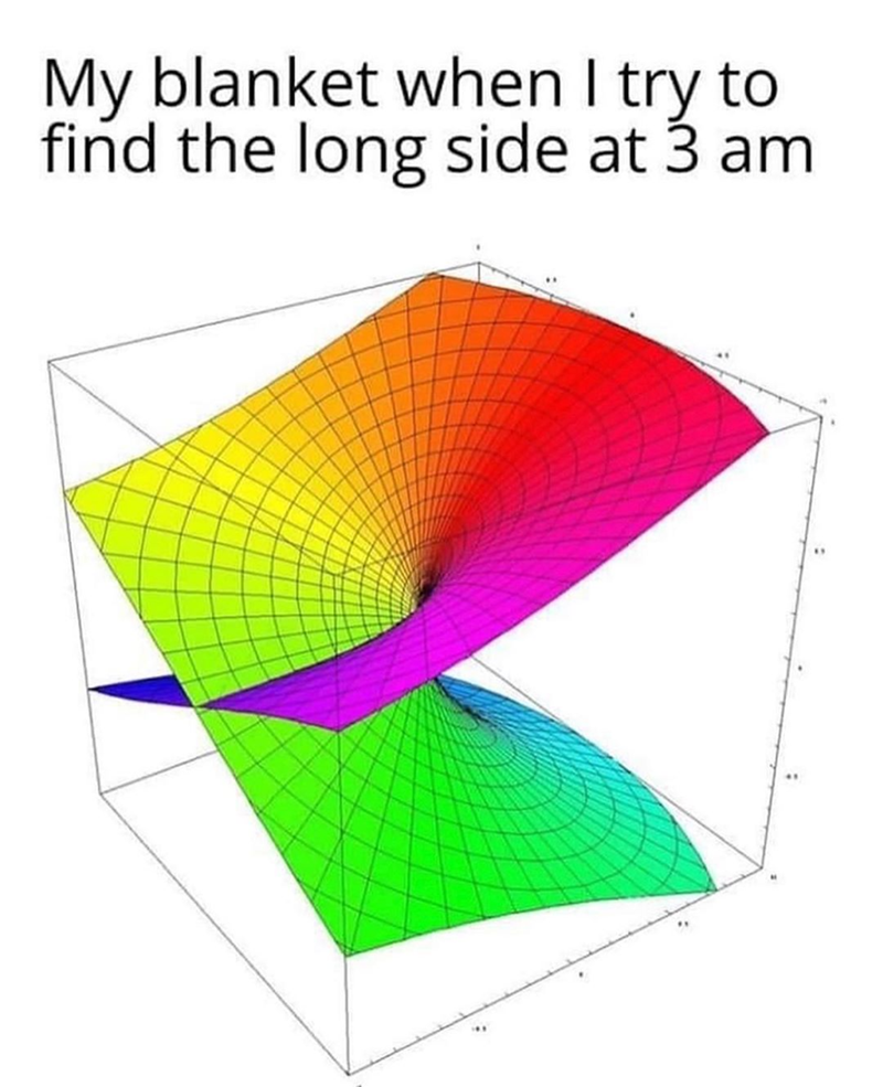 funny meme about trying to find the long side of the blanket at 3am | My blanket when I try to find the long side at 3 am complex wrapped graph