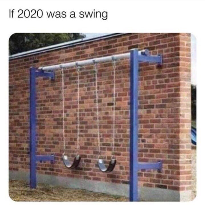Wall - If 2020 was a swing