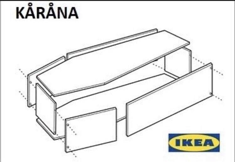 Diagram - ΚARANA IKEA