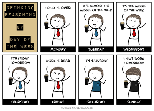 Cartoon - IT'S ALMOST THE IT'S THE MIDDLE DRINKING REASONING TODAY IS OVER MIDDLE OF THE WEEK OF THE WEEK BY DAY OF THE WEEK MONDAY TUESDAY WEDNESDAY IT'S FRIDAY I HAVE WORK WORK IS DEAD IT'S SATURDAY TOMORROW TOMORROW THURSDAY FRIDAY SATURDAY SUNDAY VICTIMS OF CIRCUMSOLAR