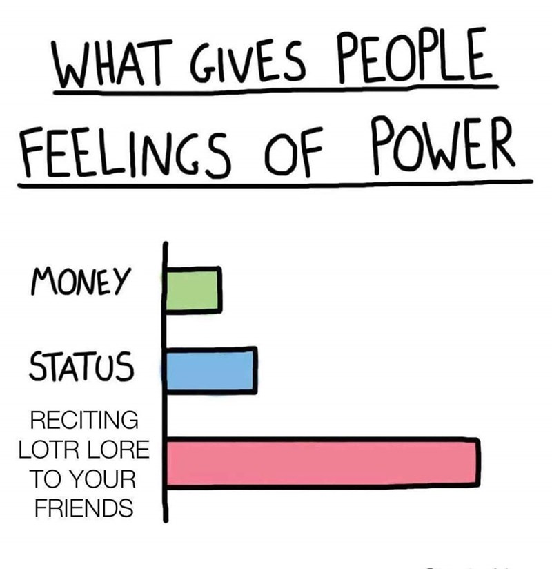 Text - WHAT GIVES PEOPLE FEELINGS OF POWER MONEY STATUS RECITING LOTR LORE TO YOUR FRIENDS