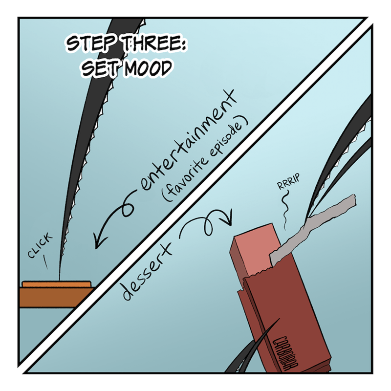 Cartoon - Line - STEP THREE: SET MOOD (favorite episode) RRRIP CLICK rentertainment dessert