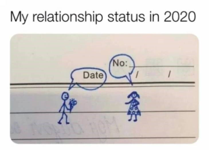 Text - My relationship status in 2020 (No: Date