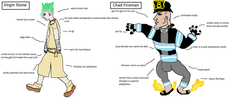 Cartoon - Virgin Stone Chad Fireman weird onion hair got hot girls in his unit animated nicely his only other companion is some dude who shouts thinks he's smart a lot smiles when in stress (that actually dumb) - no gf can fly edgy teen sexy blonde nun wants his dick lives in a cool steampunk world - can't do hard labour wrote e-mc2 on his clothes cause he thought it'd make him cool smh A POWAH OF SIENCEHH fireman suit is on point shark teeth prolly watched rick and morty comes from a basic shou