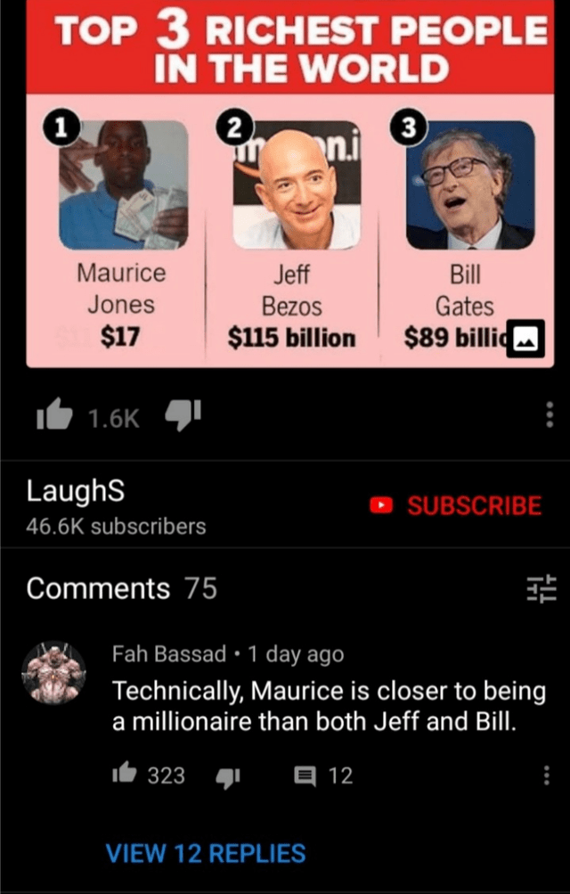 Font - TOP 3 RICHEST PEOPLE IN THE WORLD 1 3 n.i Maurice Jeff Bill Jones Bezos Gates $17 $115 billion $89 billica 1.6K LaughS SUBSCRIBE 46.6K subscribers Comments 75 Fah Bassad • 1 day ago Technically, Maurice is closer to being a millionaire than both Jeff and Bill. 323 1 目 12 VIEW 12 REPLIES
