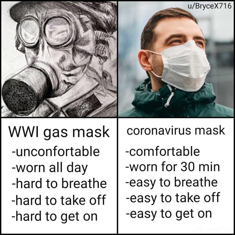 Mask - u/BryceX716 WWI gas mask coronavirus mask -unconfortable -comfortable -worn all day -hard to breathe -worn for 30 min -easy to breathe -easy to take off -easy to get on -hard to take off -hard to get on