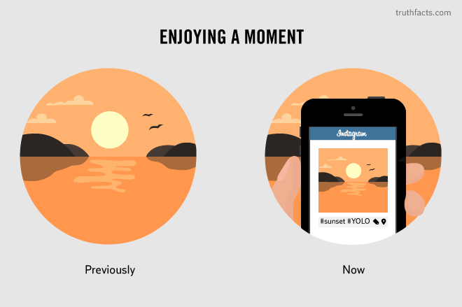 Text - truthfacts.com ENJOYING A MOMENT Inctagrom #sunset #YOLO 0 Previously Now