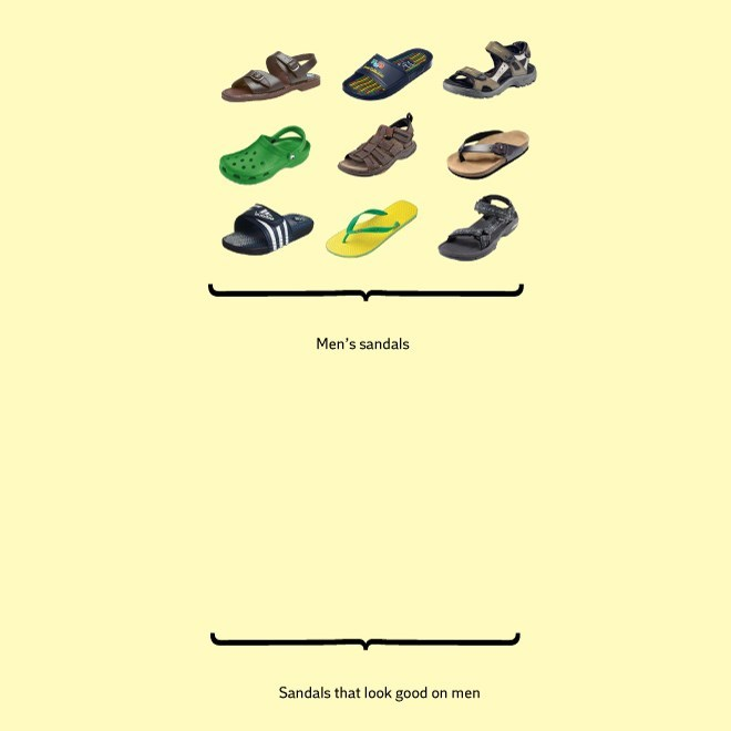 Text - Men's sandals Sandals that look good on men