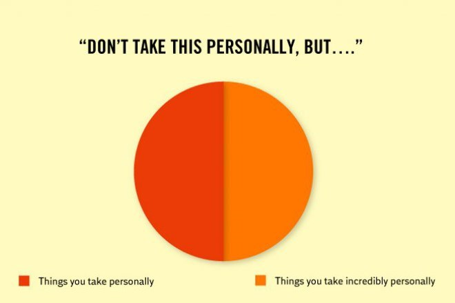 """Text - """"DON'T TAKE THIS PERSONALLY, BUT...."""" Things you take personally Things you take incredibly personally"""