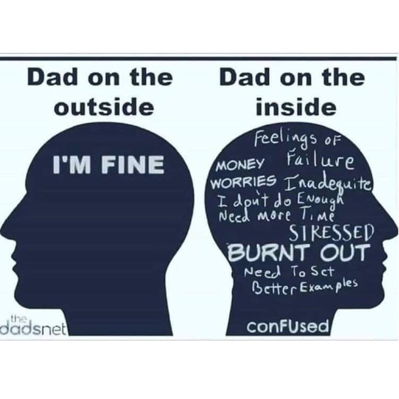 Text - Dad on the Dad on the outside inside Feelings oF Failure I'M FINE MONEY Inadeguite) WORRIES I dout do ENough Need more Time SIRESSED BURNT OUT Need To Set Better Examples dadsnet the conFUsed