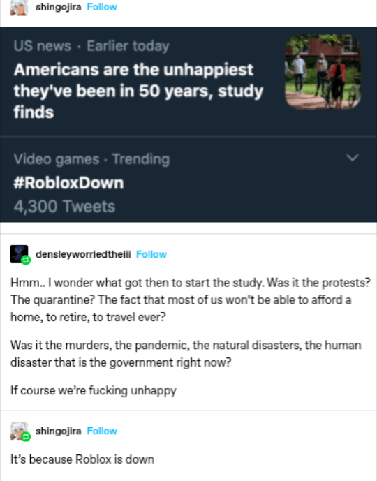 Text - shingojira Follow US news · Earlier today Americans are the unhappiest they've been in 50 years, study finds Video games · Trending #RobloxDown 4,300 Tweets densleyworriedthelil Follow Hmm. I wonder what got then to start the study. Was it the protests? The quarantine? The fact that most of us won't be able to afford a home, to retire, to travel ever? Was it the murders, the pandemic, the natural disasters, the human disaster that is the government right now? If course we're fucking unhap