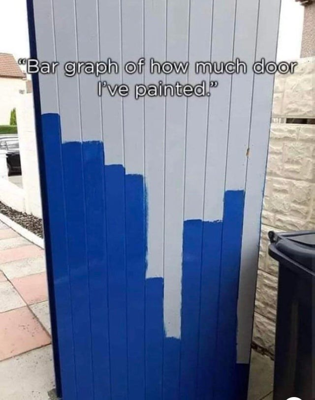"""Blue - """"Bar graph of how much door I've painted."""""""