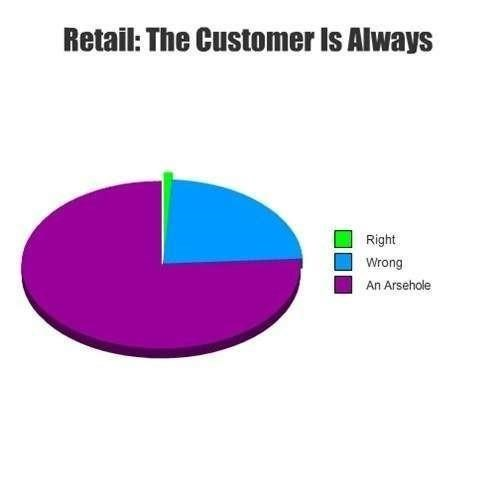Text - Retail: The Customer Is Always Right Wrong An Arsehole