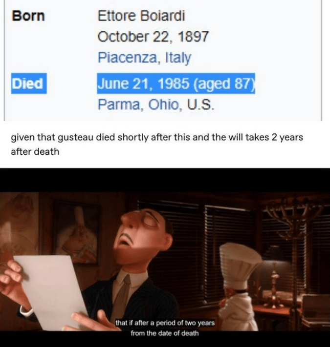 Text - Born Ettore Boiardi October 22, 1897 Piacenza, Italy Died June 21, 1985 (aged 87) Parma, Ohio, U.Ss. given that gusteau died shortly after this and the will takes 2 years after death that if after a period of two years from the date of death