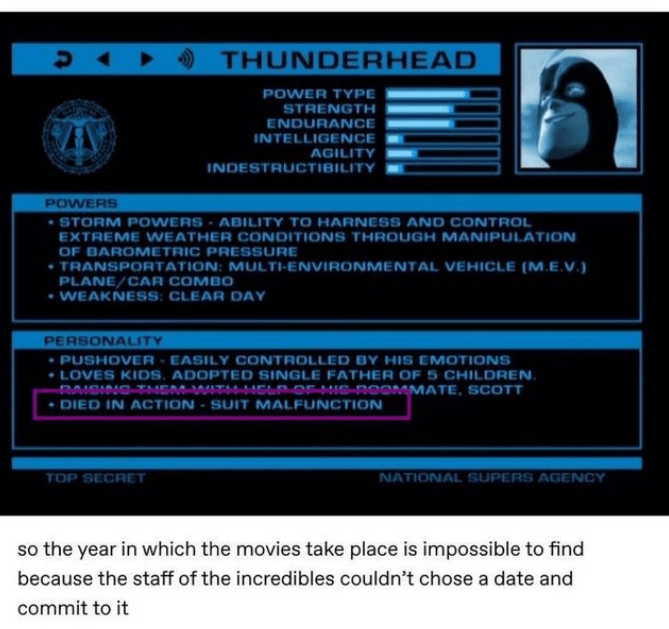 Text - U Y4 THUNDERHEAD POWER TYPE STRENGTH ENDURANCE INTELLIGENCE AGILITY INDESTRUCTIBILITY POWERS • STORM POWERS ABILITY TO HARNESS AND CONTROL EXTREME WEATHER CONDITIONS THROUGH MANIPULATION OF BAROMETRIC PRESSURE • TRANSPORTATION: MULTI-ENVIRONMENTAL VEHICLE (M.E.V.) PLANE/CAR COMBO • WEAKNES: CLEAR DAY PERSONALITY - PUSHOVER - EASILY CONTROLLED BY HIS EMOTIONS • LOVES KIDS, ADOPTED SINGLE FATHER OF 5 CHILDREN. RAISINGTMEMW LPOFGROOMMATE, SCOTT DIED IN ACTION SUIT MALFUNCTION TOP SECRET NATI