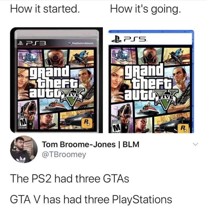 Text - How it started. How it's going. B PS3. * Playstation.Network SS2 gRand StheFt auto gRand ithert autu FIVE FIVE MATE M MATU 1 Tom Broome-Jones | BLM @TBroomey The PS2 had three GTAS GTA V has had three PlayStations