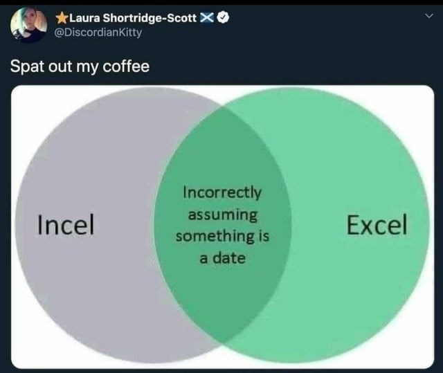 Text - *Laura Shortridge-Scott XO @DiscordianKitty Spat out my coffee Incorrectly Incel assuming something is Excel a date
