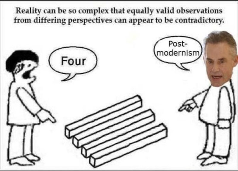 Cartoon - Reality can be so complex that equally valid observations from differing perspectives can appear to be contradictory. Post- modernism Four