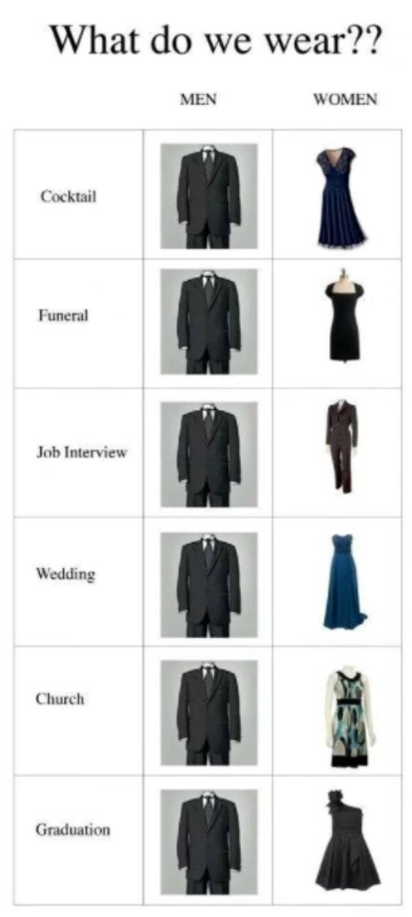 Clothing - What do we wear?? MEN WOMEN Cocktail Funeral Job Interview Wedding Church Graduation