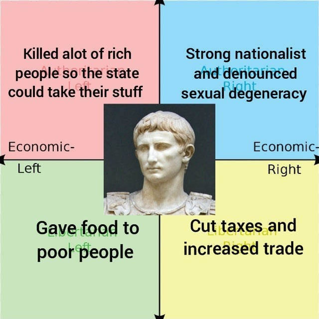 Text - Strong nationalist and denounced Killed alot of rich people so the state could take their stuff sexual degeneracy Right Economic- Economic- Left Right Gave food to Cut taxes and poor people increased trade