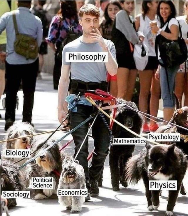 Dog - Philosophy Psychology Mathematics Biology Political Science Physics Sociology Economics
