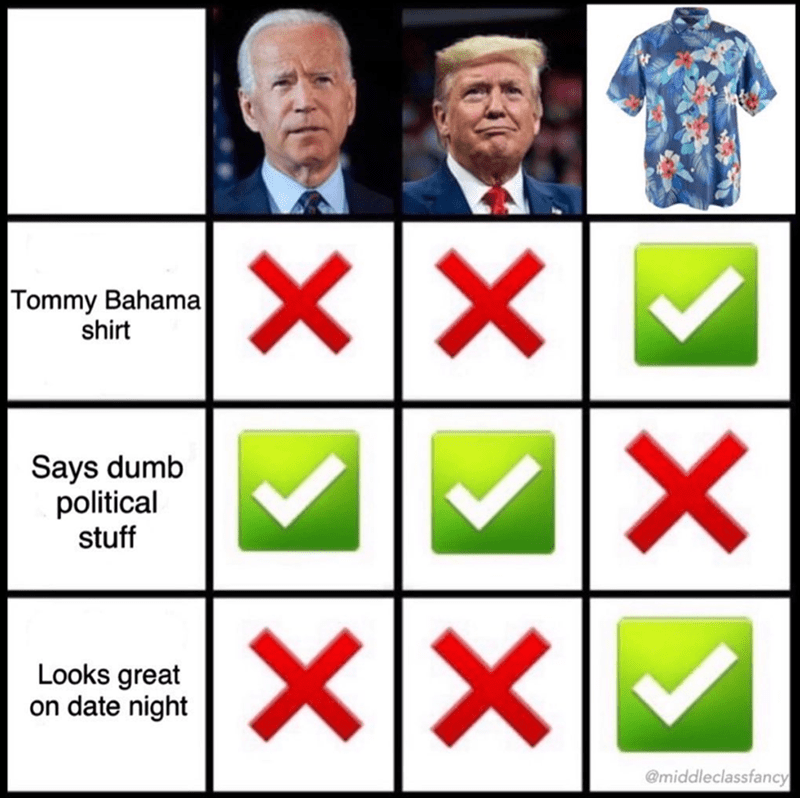 Team - Tommy Bahama shirt Says dumb political stuff Looks great on date night @middleclassfancy