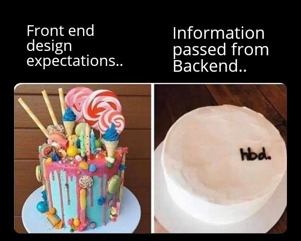 Cake - Front end design expectations.. Information passed from Backend.. hbd.