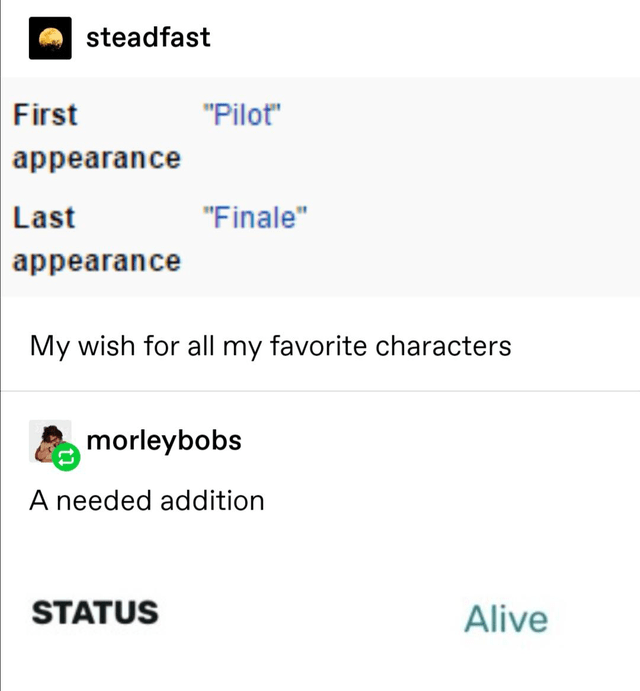 """Text - steadfast First """"Pilot"""" appearance Last """"Finale"""" appearance My wish for all my favorite characters morleybobs A needed addition STATUS Alive"""