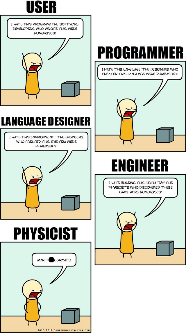 Cartoon - USER I HATE THIS PROGRAM! THE SOFTWARE DEVELOPERS WHO WROTE THIS WERE DUMBASSES! PROGRAMMER I HATE THIS LANGUAGE! THE DESIGNERS WHO CREATED THIS LANGUAGE WERE DUMBASSES! LANGUAGE DESIGNER I HATE THIS ENVIRONMENT! THE ENGINEERS WHO CREATED THIS SYSTEM WERE DUMBASSES! ENGINEER I HATE BUILDING THS CRCUTRY! THE PHYSICISTS WHO DISCOVERED THESE LAWS WERE DUMBASSES! PHYSICIST MAN, GRAVITY 2010-2011 SOMETHINGOF THATILK.COM